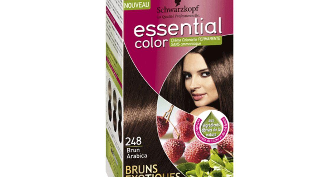 Coloration des cheveux pendant la grossesse