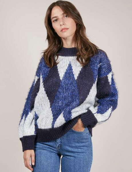 Gros pull : graphique