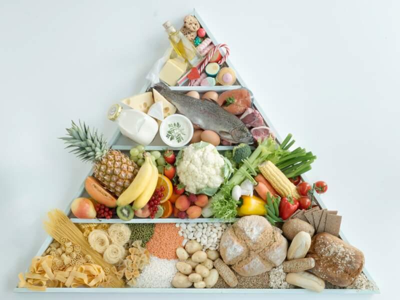 Composer une assiette healthy