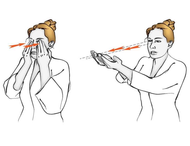 Augmenter la capacité visuelle