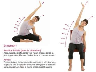 8 exercices pour lutter contre le mal de dos
