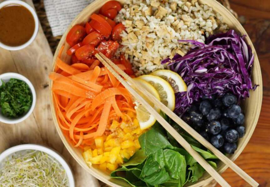 Le rainbow bowl, riz, tempeh et légumes