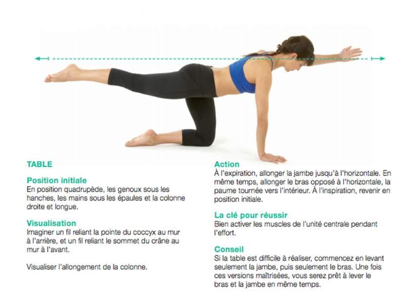 La planche pour renforcer tout le dos
