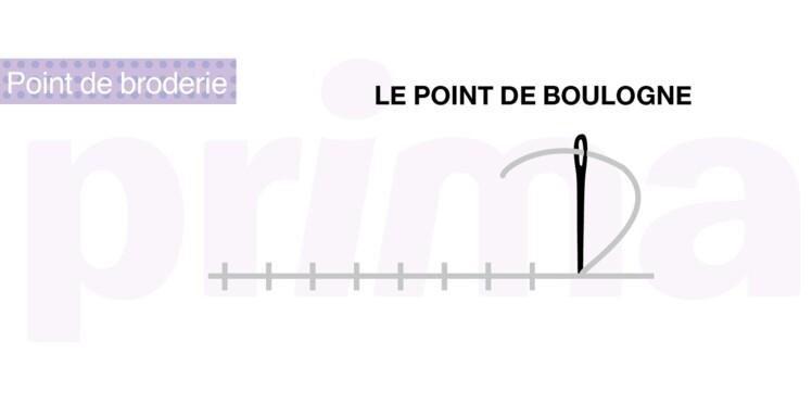 Broderie : le point de Boulogne