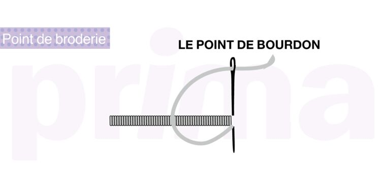 Broderie : le point de bourdon