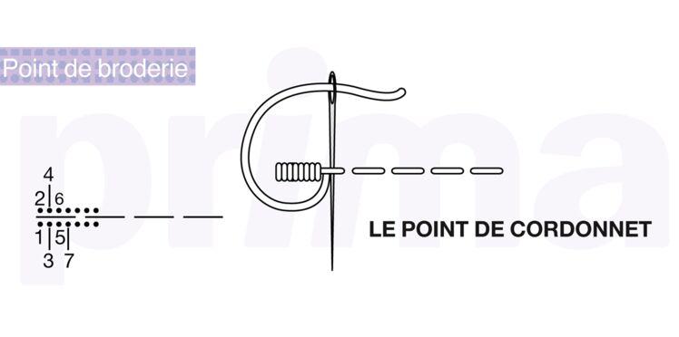 Broderie : le point de cordonnet en vidéo