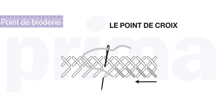 Broderie : le point de croix