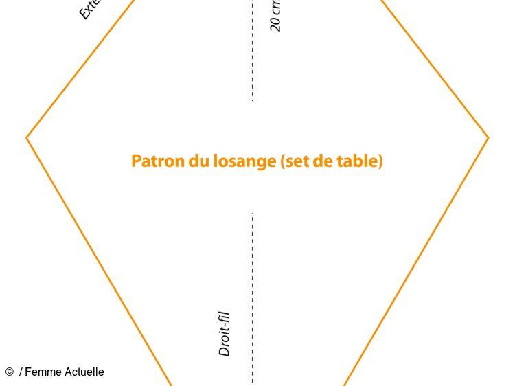 Conseils Patchwork Létoile Femme Actuelle Le Mag