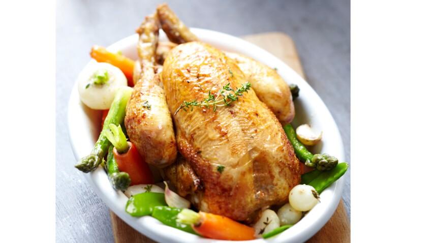 Nos meilleures recettes au poulet
