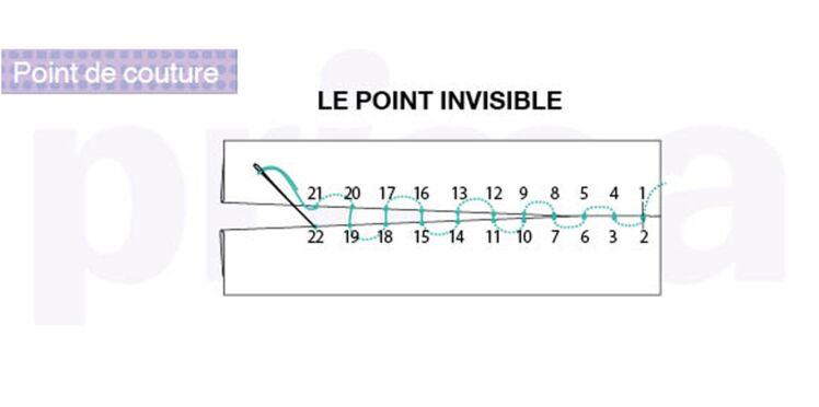 Apprendre à coudre une couture invisible à petits points cachés