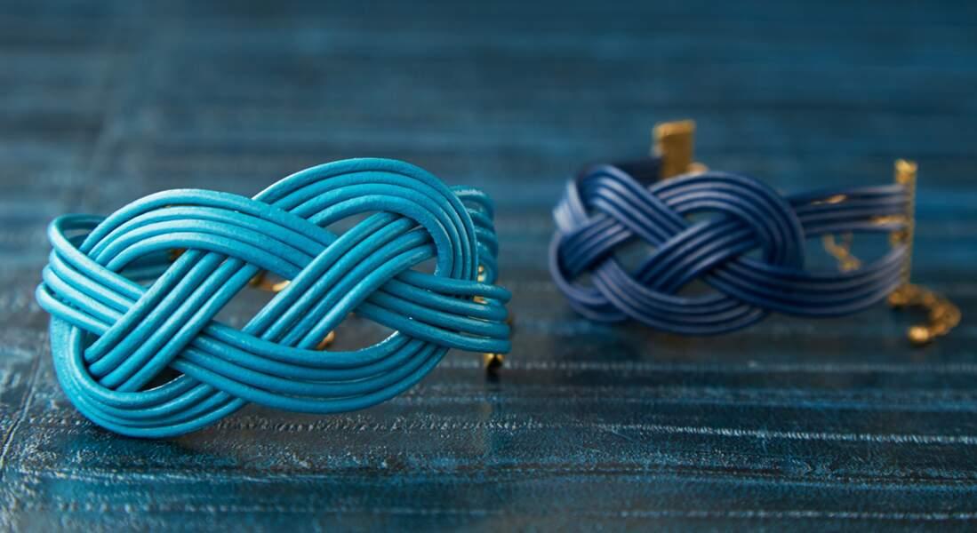 Le modèle noeud marin