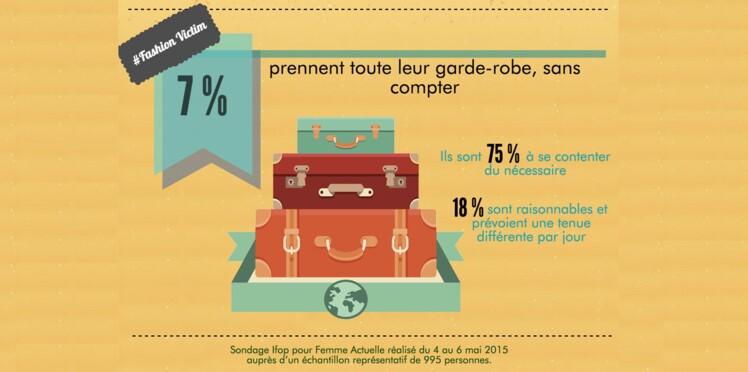 75% des Français n'emportent que le strict nécessaire pour la durée du séjour