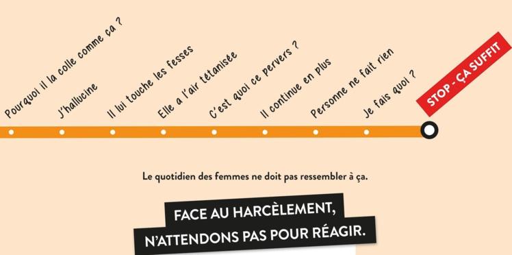 Harcèlement dans les transports, une campagne pour sensibiliser les passagers
