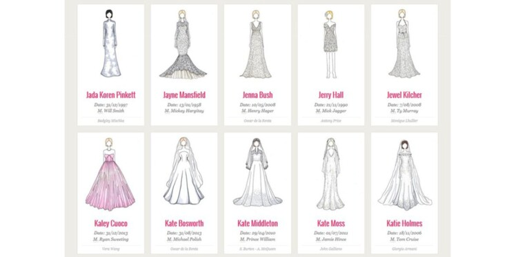 100 robes de mariée célèbres réunies sur une infographie