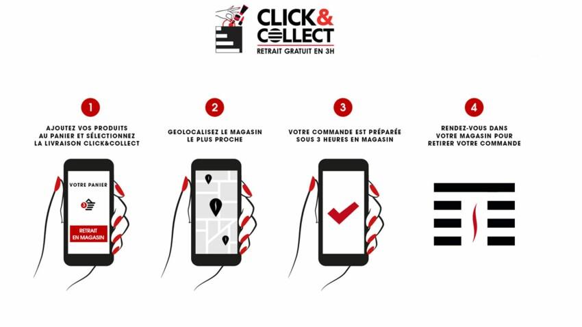 Pratique, le service de shopping Click & Collect de Sephora