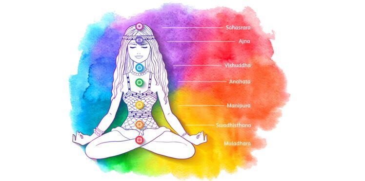 Explications et signification des sept chakras du corps humain