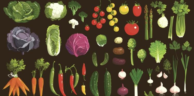 Obsession du manger sain, où est le problème ?