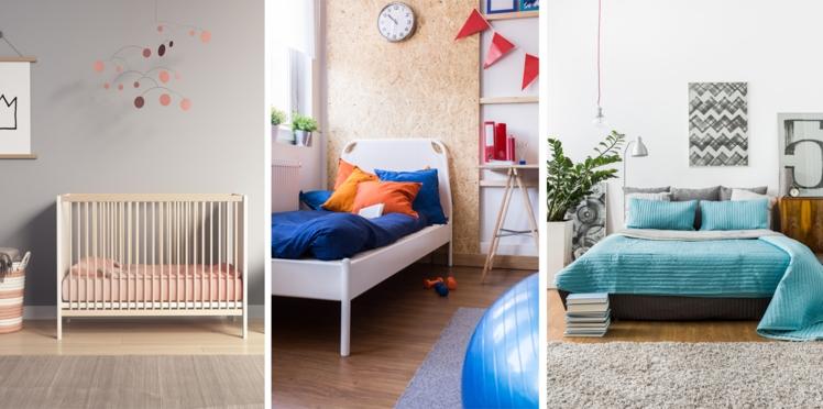 Une décoration de chambre adaptée à chaque âge