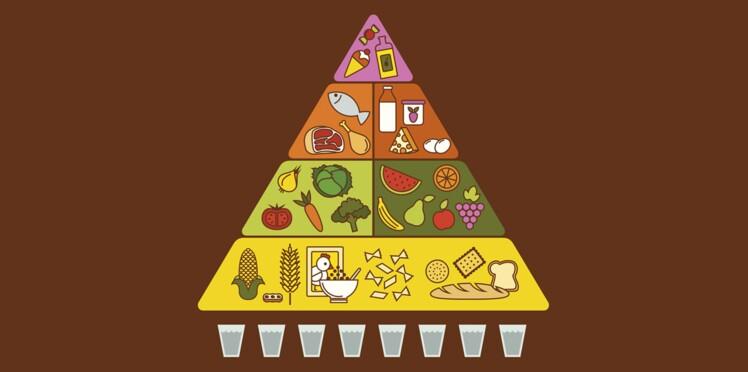 Jouez à la marelle pour trouver le bon équilibre alimentaire de votre enfant