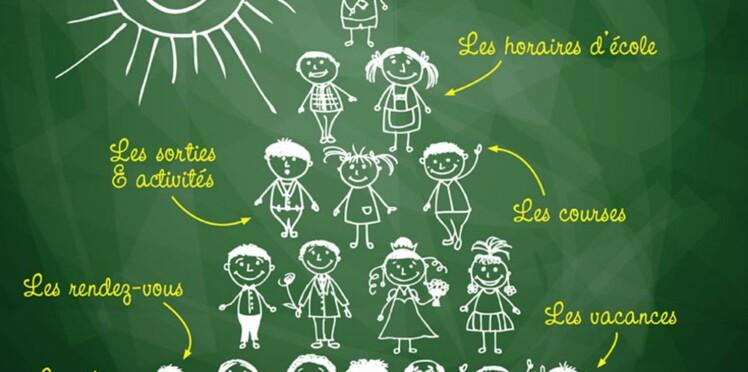 Un agenda familial pour se simplifier la vie