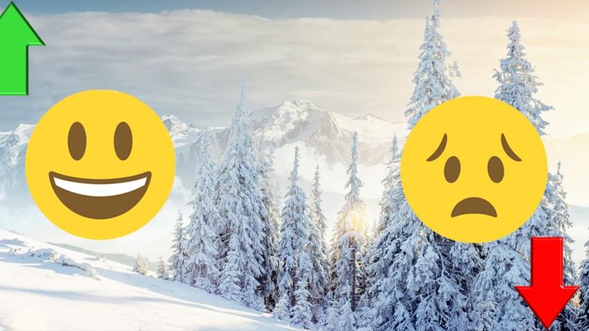 Horoscope de décembre 2017 : les signes au top... et les flops