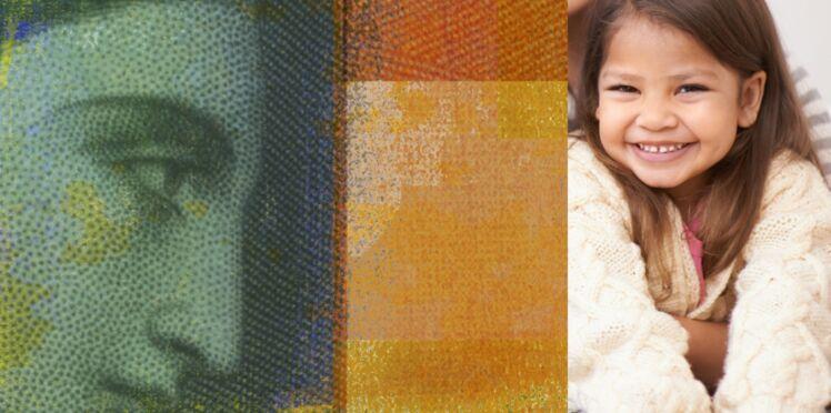 Enfant Gémeaux : comment s'y prendre pour l'élever ?