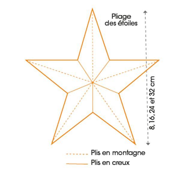 Des Décorations De Noël En Papier Une étoile Facile En 3d