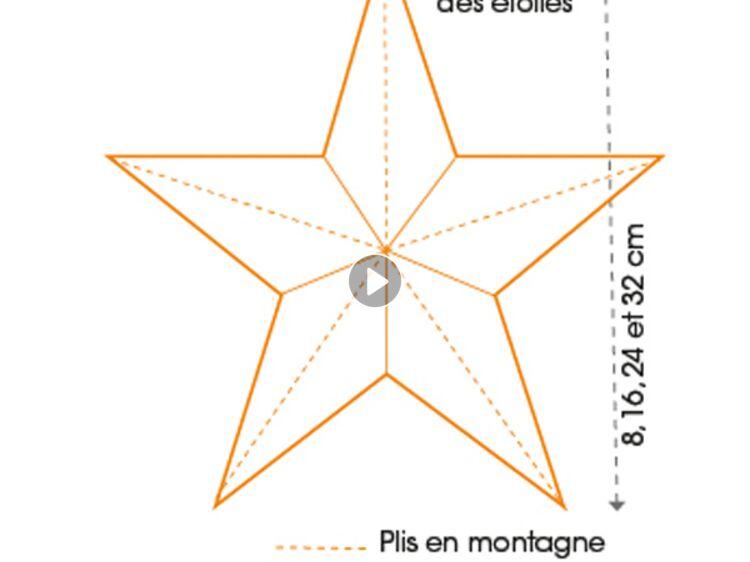 Des Décorations De Noël En Papier Une étoile Facile En 3d Femme