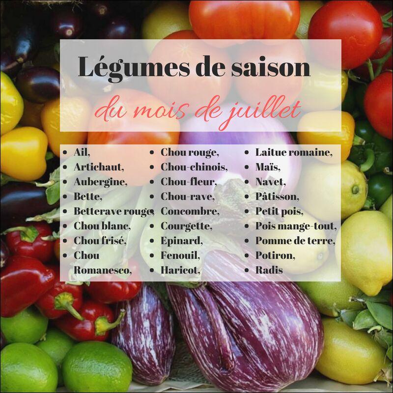 Fruits et légumes de saison : que cuisiner en juillet ? : Femme Actuelle Le MAG 2