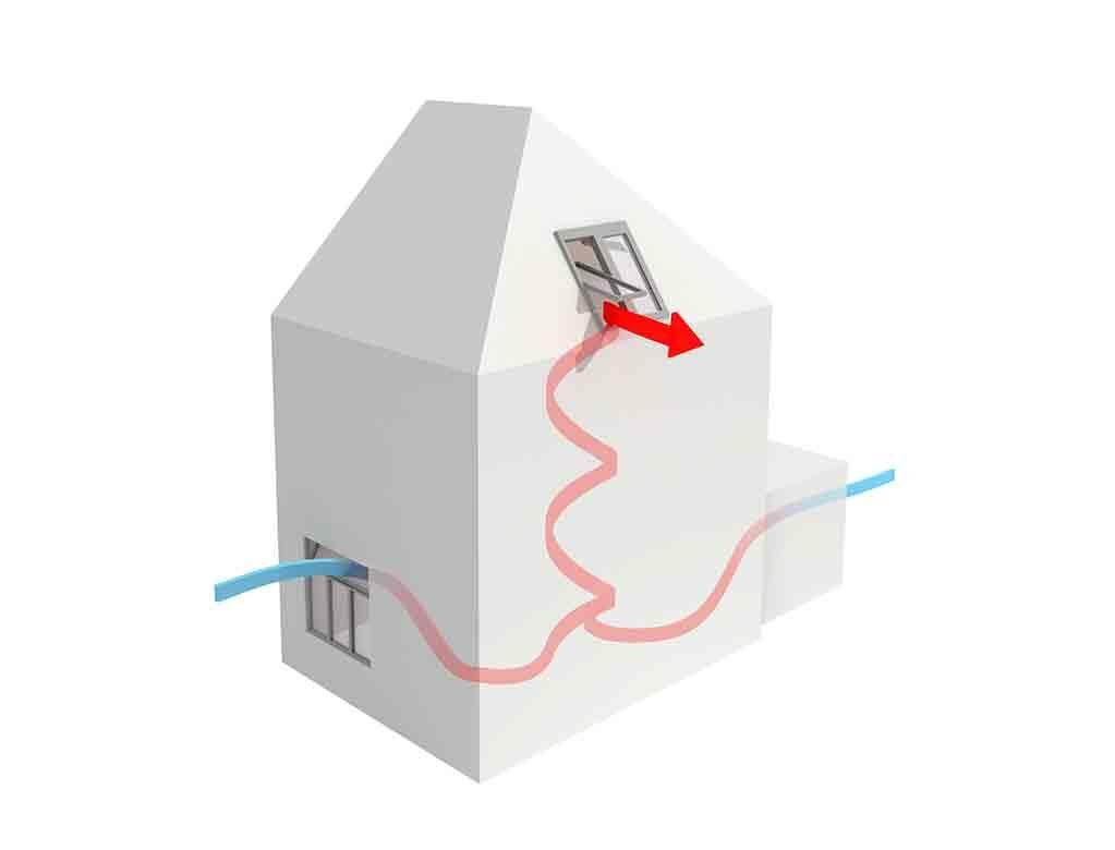 """Rafraichir Une Pièce Sans Climatisation l'effet cheminée"""", l'astuce pour rafraîchir sa maison sans"""