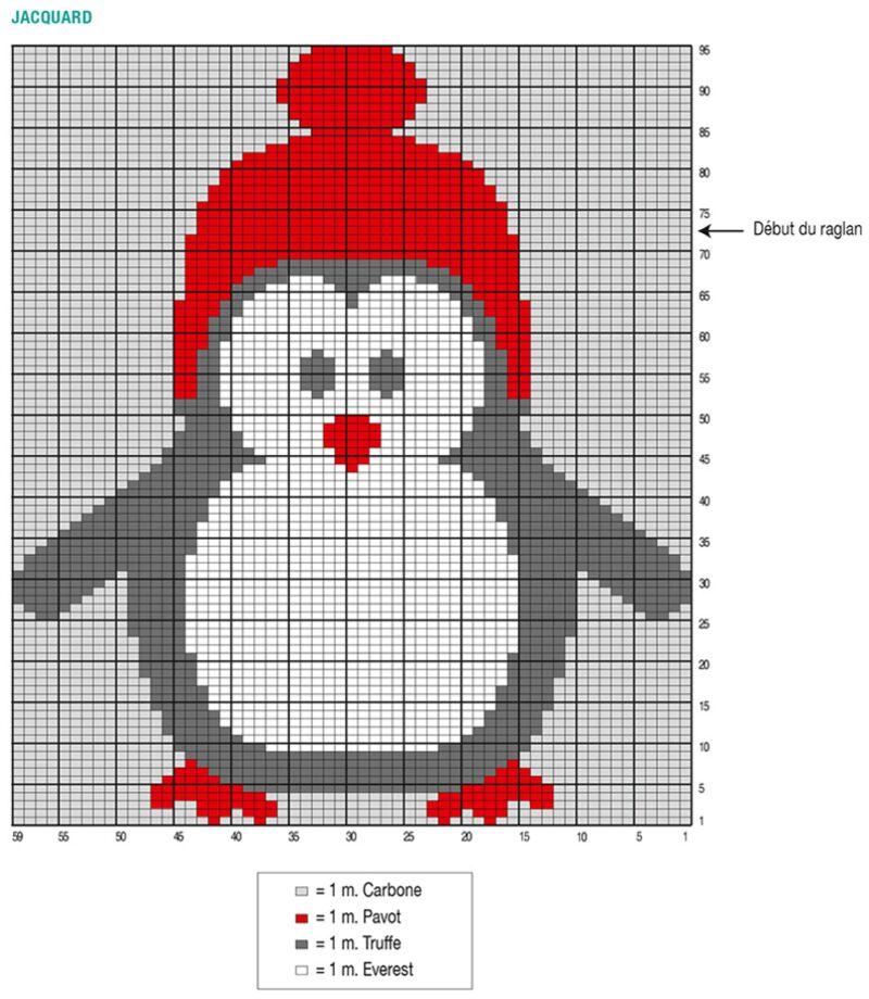 tricot pour femme un pull de no l motif pingouin en jacquard femme actuelle le mag. Black Bedroom Furniture Sets. Home Design Ideas