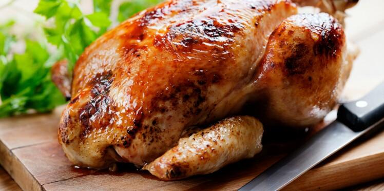 Tableau des calories : les viandes