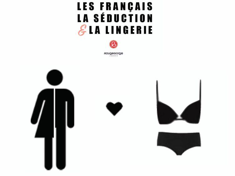 On vous dit tout sur les Français, la séduction et la lingerie !   Femme  Actuelle Le MAG d7f2ff0a352