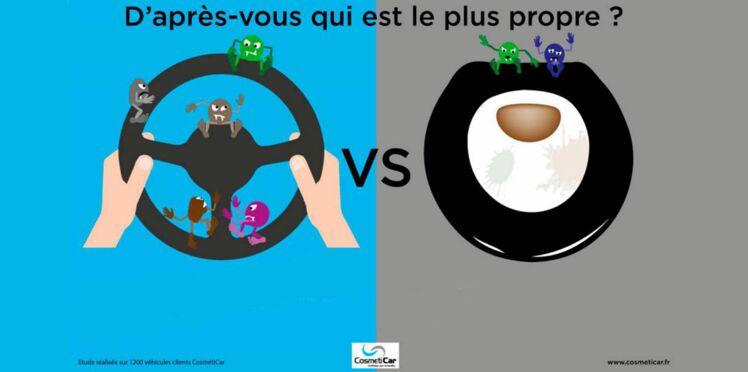 Quel est le plus sale : l'intérieur d'une voiture ou la cuvette des toilettes ?