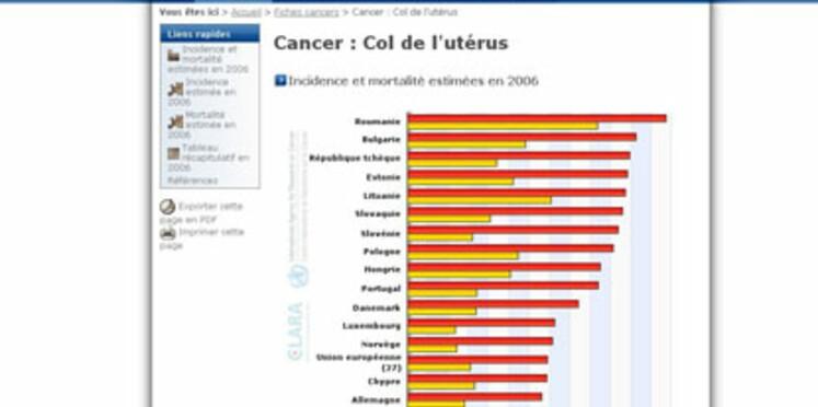 L Observatoire européen du cancer lance son site Internet   Femme ... c882e19a5251
