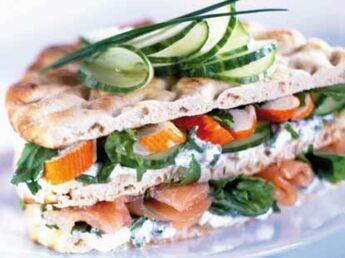 Sandwichs au tourteau et au cresson : découvrez les recettes de cuisine de Femme Actuelle Le MAG