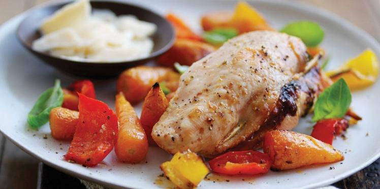 Filets de poulet au pesto et parmesan