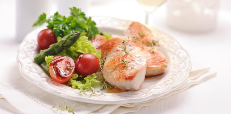 Les 8 viandes les moins caloriques