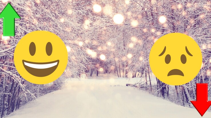 Horoscope de décembre 2018 : les signes au top... et les flops