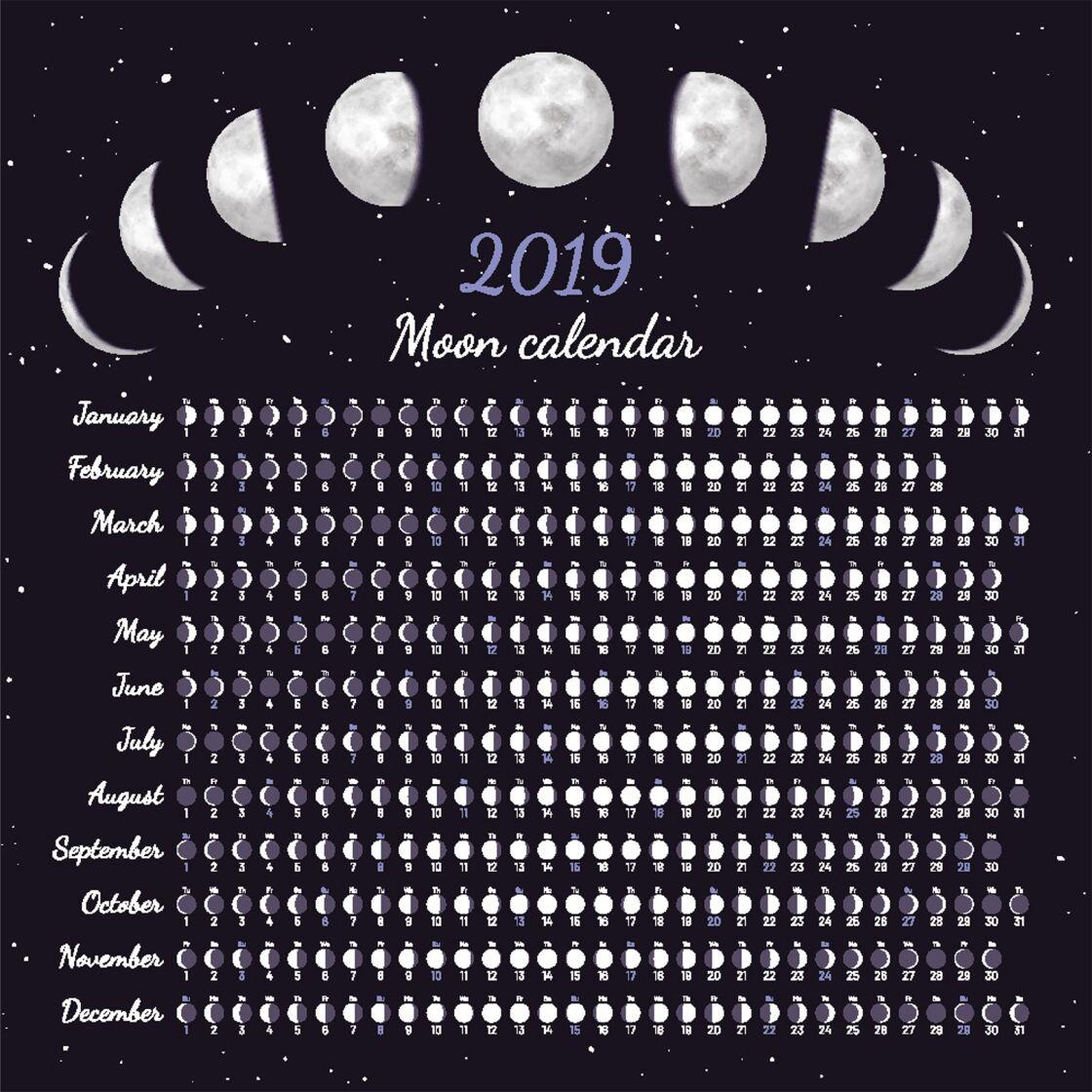 Calendrier Nouvelle Lune 2019.Pleine Lune Et Nouvelle Lune Quelles Differences Femme