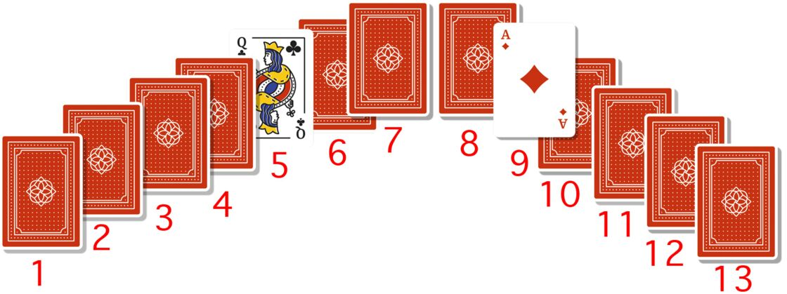 Initiation Au Tarot Apprenez A Tirer Les Cartes Avec Un Jeu De 32 Disposer Les Cartes Et Choisir Un Tirage Femme Actuelle Le Mag