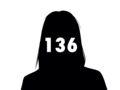 136e féminicide: un octogénaire tue sa femme et se suicide