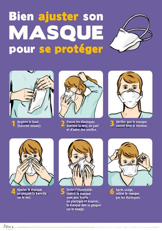 masque chirurgical anti virus