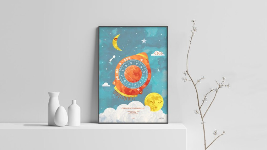 Célès : les astrologues analysent la carte du ciel de vos enfants