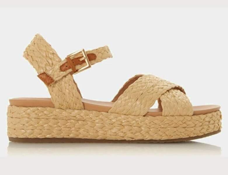 Chaussure raphia tendance : les sandales compensées