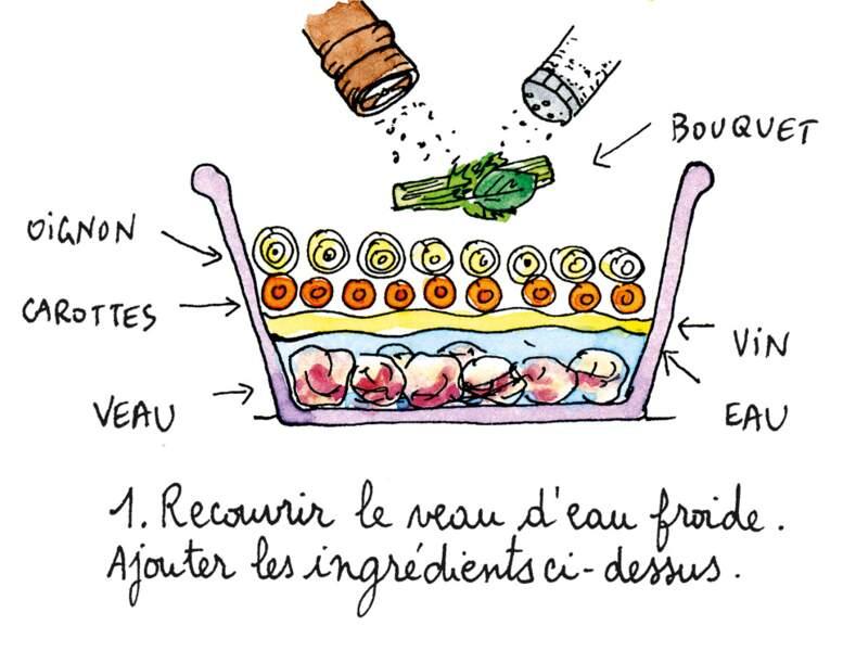 Etape 1 : mettre tous les ingrédients dans la casserole