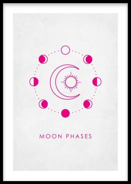 Affiche Moon phases Desenio