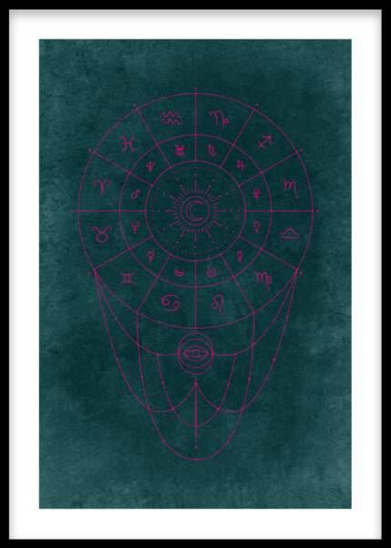 Poster Zodiac Patterns Desenio