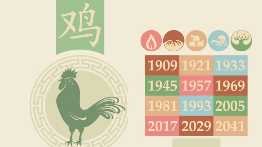 Horoscope chinois 2021 du Coq : les prévisions de Marc Angel
