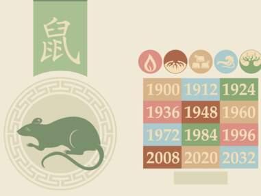 Horoscope chinois 2021 : les prévisions de Marc Angel pour tous les signes